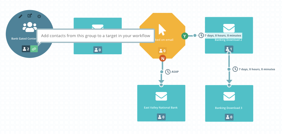 Advance Workflow Step