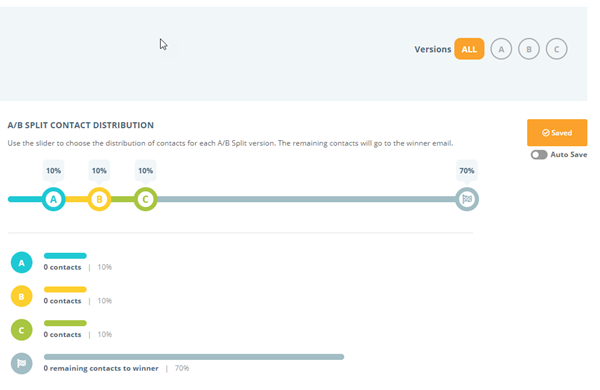 b2b marketing automation platform screen shot of A/B testing dashboard.